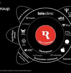 Apotheke Zur Rose – Im Spannungsfeld zwischen Kunden, Mitbewerbern und Politik — Videomitschnitt der #dcomzh